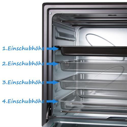 Mini-Backofen 60L Kochplatten Umluft, Krümelblech